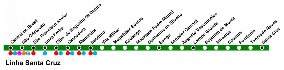 Carte SuperVia - Ligne Santa Cruz
