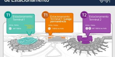 Carte du parking aéroport Galeão