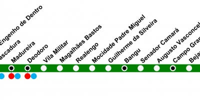 Carte du SuperVia - Ligne Santa Cruz